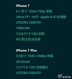 image-1472515430-iPhone7specs
