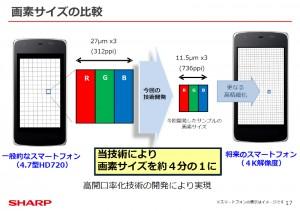 2637180_Sharp_IGZO_LCD_4K_2