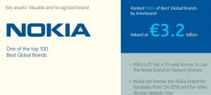 2638661_Nokia-brand-licensing