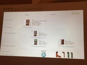Lộ trình phân phối sản phẩm của HTC tại Việt Nam. Ảnh: facebook anh Mai Nguyên