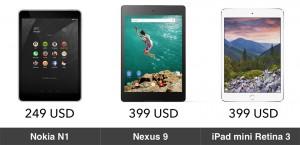 2646065_tinhte.vn-so-sanh-tablet