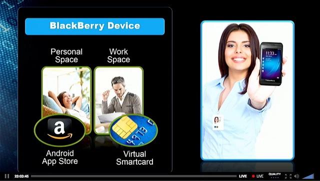 bb-virtual-smartcard