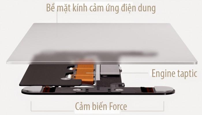 Cảm biến Force được đặt ở 4 góc của trackpad trên Macbook 12