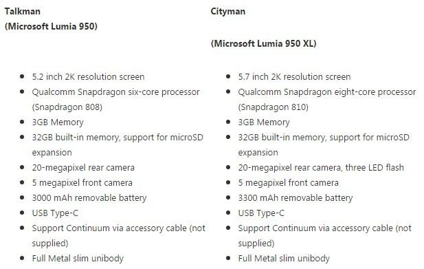 image-1442116925-Lumia950XLrumoredspecs