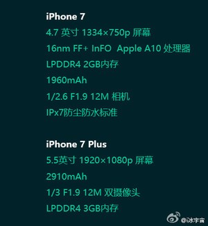 image-1472515430-iPhone7specs