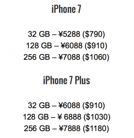 Mức giá vừa được hé lộ của iPhone 7.
