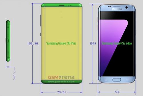 Galaxy S8 Edge sẽ dày và to hơn nhiều so với S7 Edge.