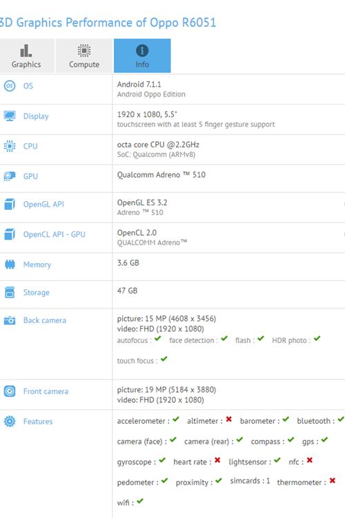 Kết quả công bố của OPPO R6051 từ GFXBench.