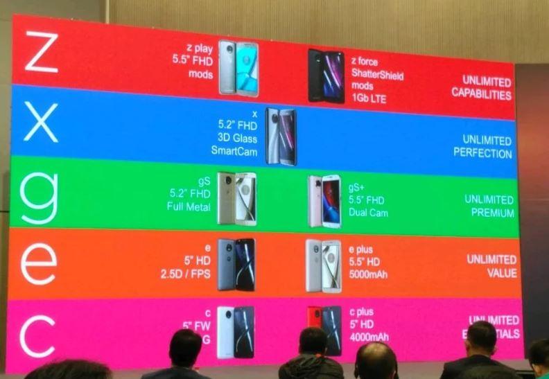 Lịch trình các sản phẩm trong năm 2017 của Motorola vừa bị rò rỉ