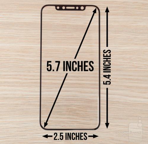 Kích thước dự kiến của iPhone 8.