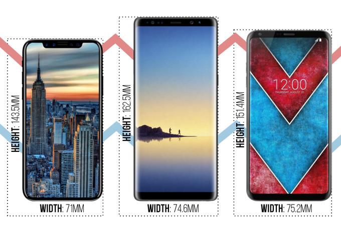 Từ trái qua: iPhone 8, Galaxy Note 8, LG V30.