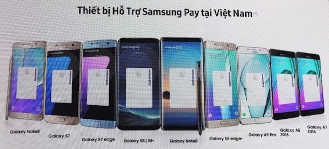 Danh sách các thiết bị hỗ trợ Samsung Pay tính tới thời điểm hiện tại.