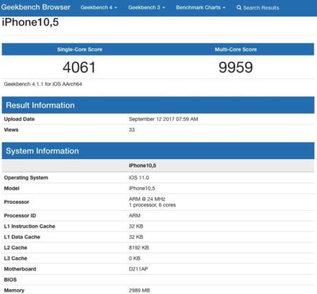 Điểm Benchmark của iPhone X.
